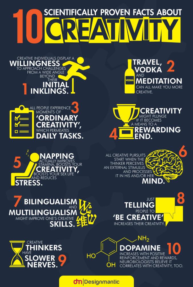 creatividad-info